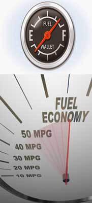 Best Fuel Economy